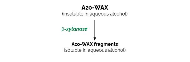 Scheme-K-AZOWAX AZOWAX Megazyme