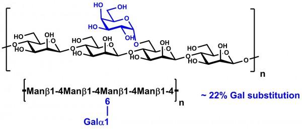 Galactomannan Carob High Viscosity P-GALMH