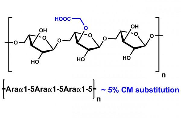 CM-Linear 1-5-alpha-L-Arabinan Sugar Beet P-CMLA