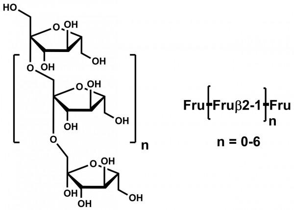 Fructooligosaccharides FOS P-FOS28