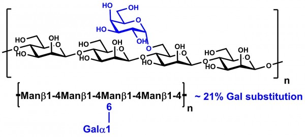 Galactomannan Guar High Visc Gal depleted 21% Gal P-GGM21