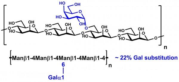 Galactomannan Carob Low Viscosity P-GALML