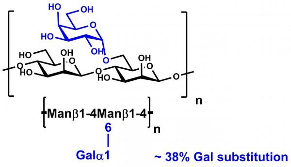 Galactomannan Guar High Viscosity P-GGMHV
