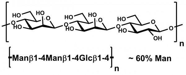 Glucomannan Konjac High Viscosity P-GLCMH