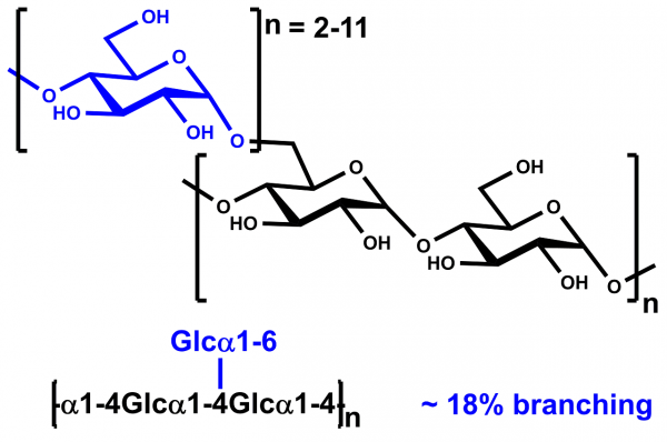 Glycogen (Algae)